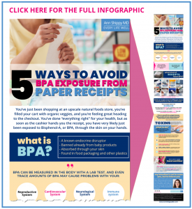 how to tell if receipts have BPA